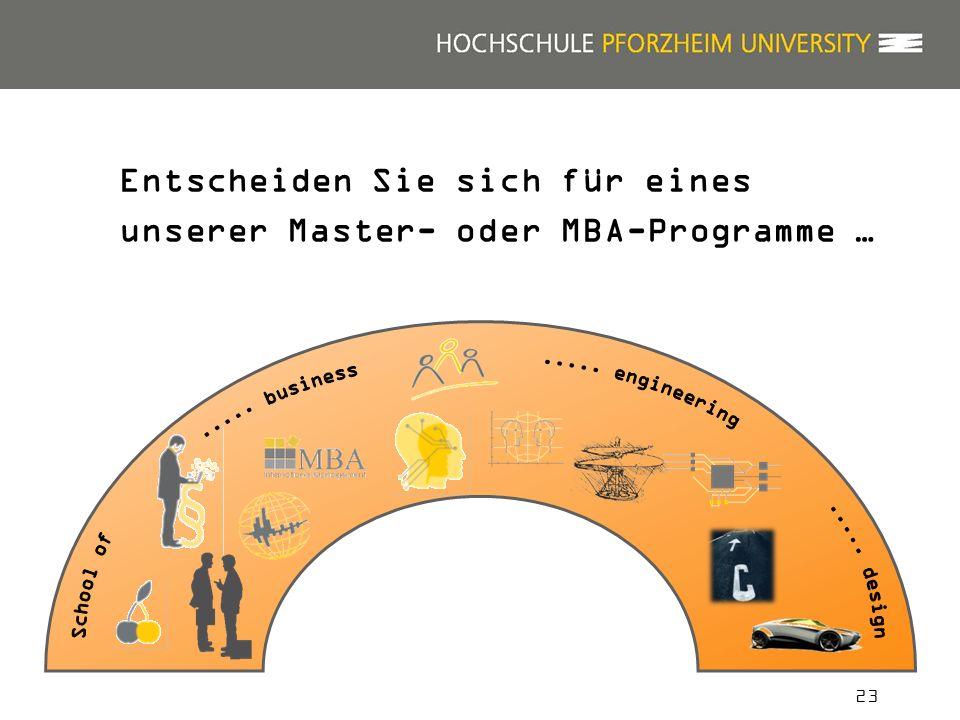 23 Entscheiden Sie sich für eines unserer Master- oder MBA-Programme …