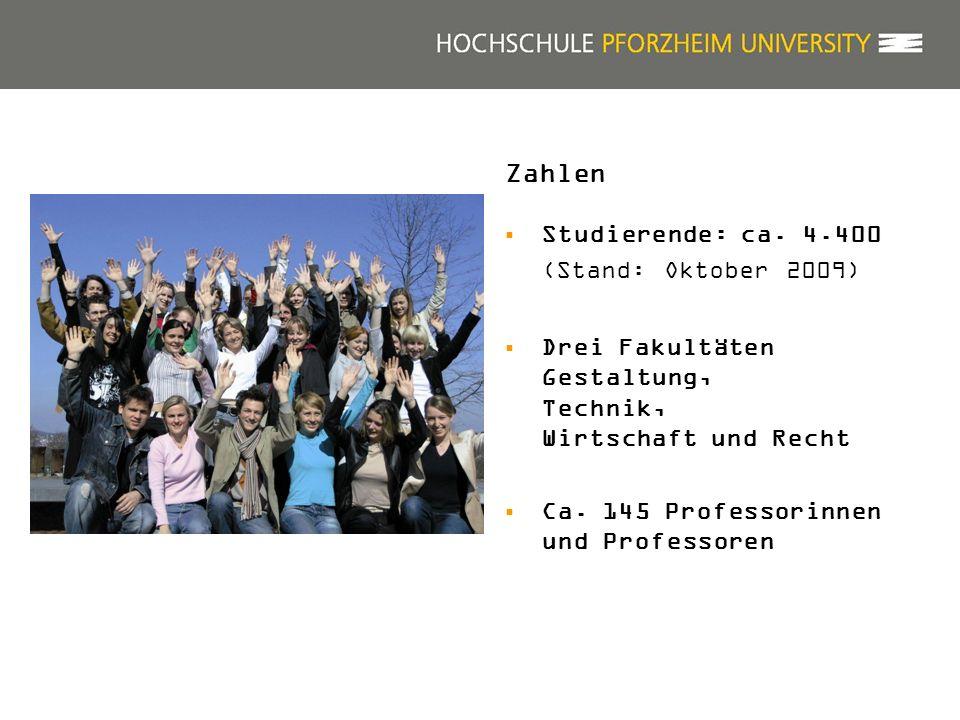 Zahlen Studierende: ca. 4.400 (Stand: Oktober 2009) Drei Fakultäten Gestaltung, Technik, Wirtschaft und Recht Ca. 145 Professorinnen und Professoren