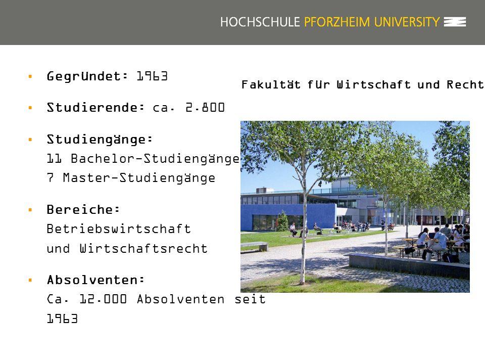 Gegründet: 1963 Studierende: ca. 2.800 Studiengänge: 11 Bachelor-Studiengänge 7 Master-Studiengänge Bereiche: Betriebswirtschaft und Wirtschaftsrecht