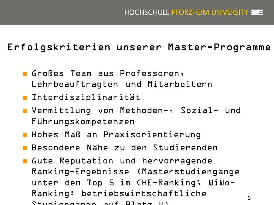 9 Erfolgskriterien unserer Master-Programme Großes Team aus Professoren, Lehrbeauftragten und Mitarbeitern Interdisziplinarität Vermittlung von Method