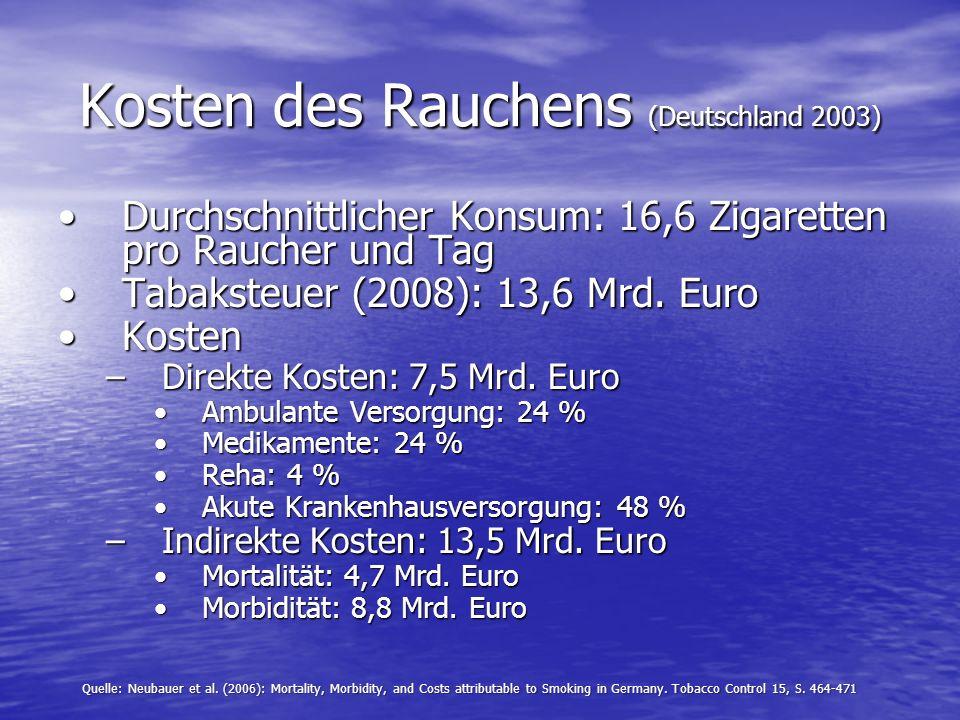 Kosten des Rauchens (Deutschland 2003) Durchschnittlicher Konsum: 16,6 Zigaretten pro Raucher und TagDurchschnittlicher Konsum: 16,6 Zigaretten pro Raucher und Tag Tabaksteuer (2008): 13,6 Mrd.