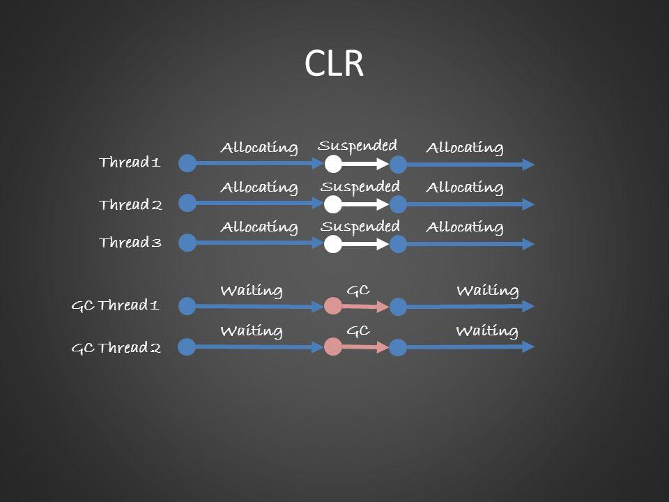 CLR Thread 1 Thread 2 Thread 3 Allocating Suspended Allocating Suspended GC Thread 1 Waiting GC GC Thread 2 Waiting GC