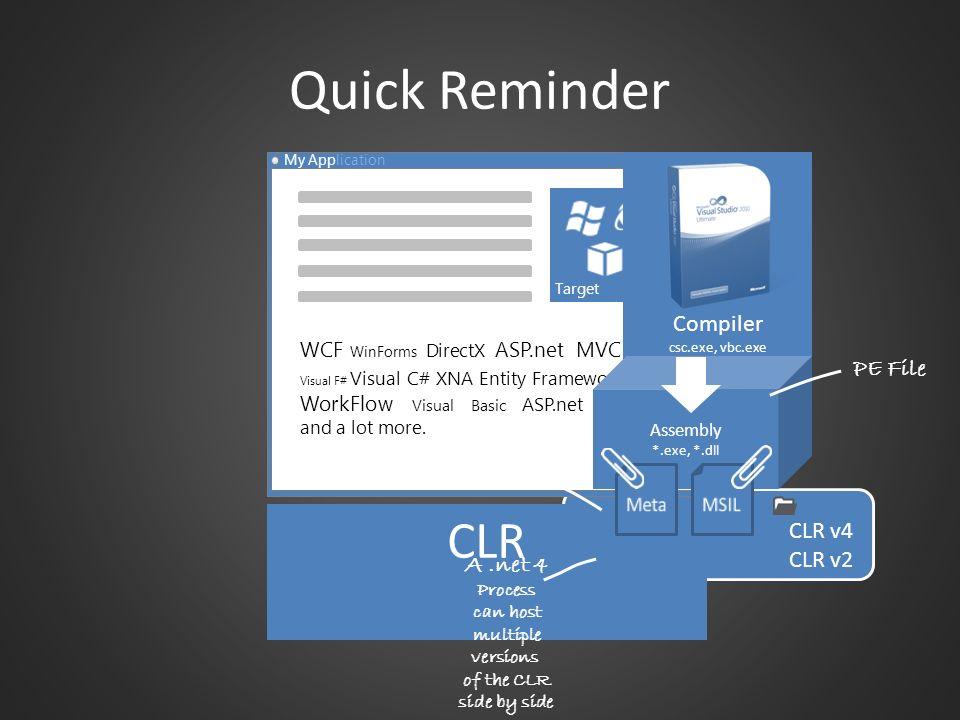 CLR 4 Client + CLR 4.5 Server Background (Async) GC replaces Concurrent GC Thread 1 Thread 2 Thread 3 GC Thread 1 Waiting GC GC Thread 2 BGC Thread 1 BGC Thread 2 Waiting GC Init GC 0/1 GC 2