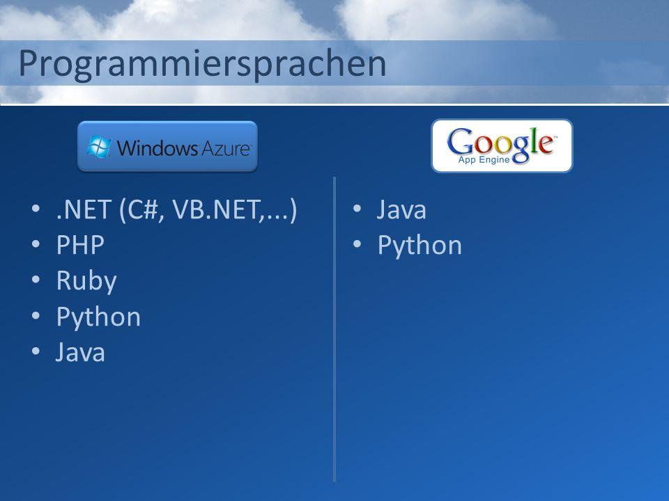 Programmiersprachen.NET (C#, VB.NET,...) PHP Ruby Python Java Python