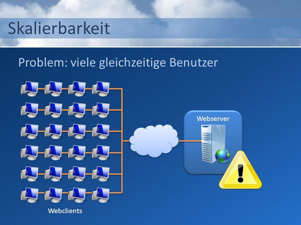 Skalierbarkeit Problem: viele gleichzeitige Benutzer Webserver Webclients