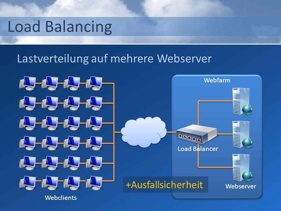 Load Balancing Lastverteilung auf mehrere Webserver Webserver Webfarm Load Balancer +Ausfallsicherheit Webclients