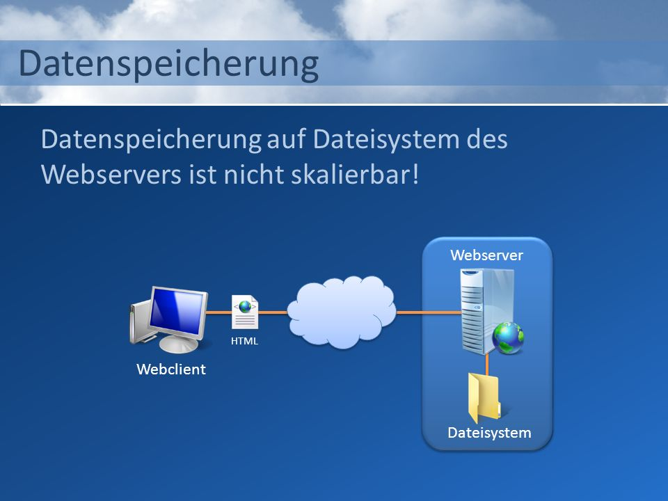 Datenspeicherung Datenspeicherung auf Dateisystem des Webservers ist nicht skalierbar! Webserver Webclient HTML Dateisystem