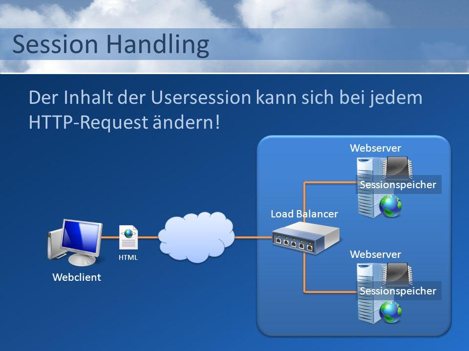 Session Handling Der Inhalt der Usersession kann sich bei jedem HTTP-Request ändern! Webclient HTML Webserver Sessionspeicher Load Balancer