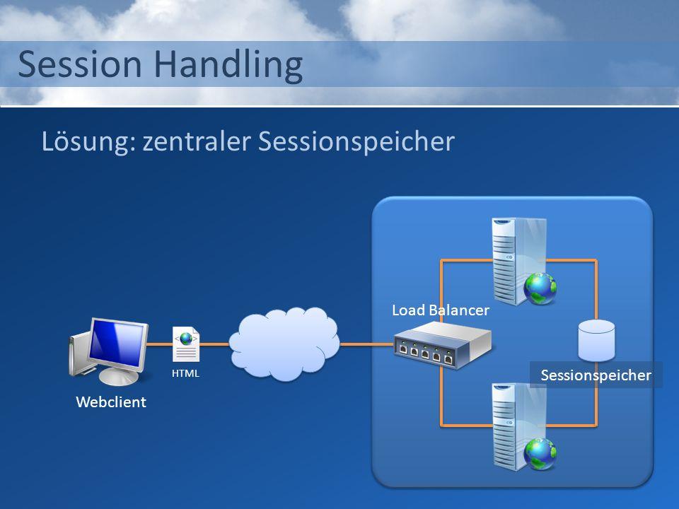 Lösung: zentraler Sessionspeicher Session Handling Webclient HTML Load Balancer Sessionspeicher
