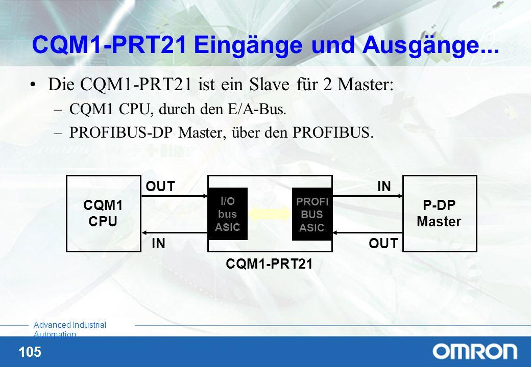 105 Advanced Industrial Automation CQM1-PRT21 Eingänge und Ausgänge... Die CQM1-PRT21 ist ein Slave für 2 Master: –CQM1 CPU, durch den E/A-Bus. –PROFI