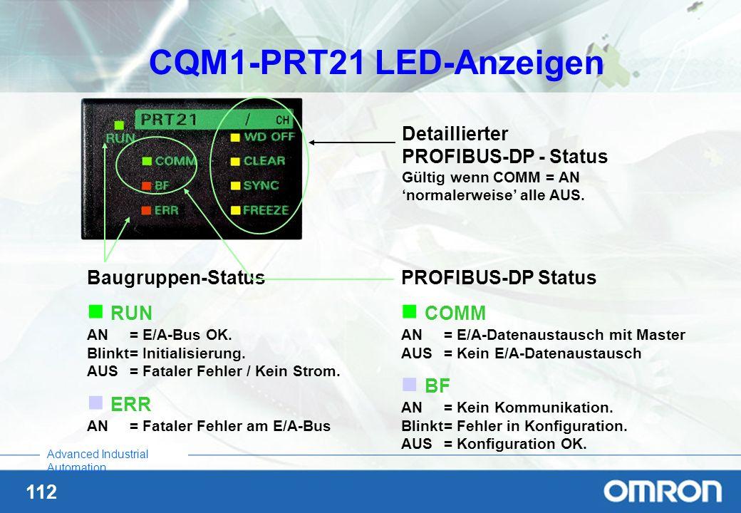 112 Advanced Industrial Automation CQM1-PRT21 LED-Anzeigen RUN AN= E/A-Bus OK. Blinkt= Initialisierung. AUS = Fataler Fehler / Kein Strom. ERR AN= Fat