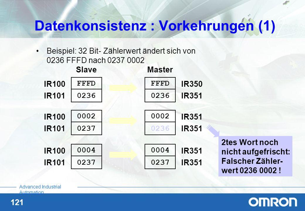 121 Advanced Industrial Automation Datenkonsistenz : Vorkehrungen (1) Beispiel: 32 Bit- Zählerwert ändert sich von 0236 FFFD nach 0237 0002 IR100 IR10