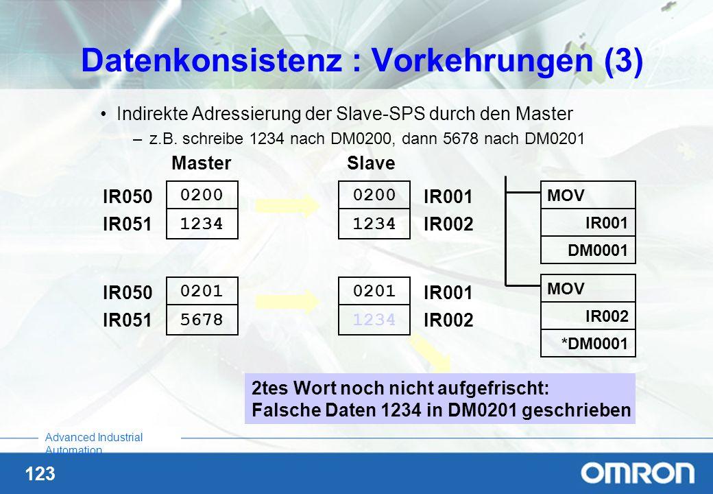 123 Advanced Industrial Automation Datenkonsistenz : Vorkehrungen (3) Indirekte Adressierung der Slave-SPS durch den Master –z.B. schreibe 1234 nach D