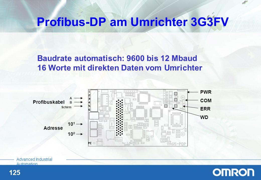 125 Advanced Industrial Automation Baudrate automatisch: 9600 bis 12 Mbaud 16 Worte mit direkten Daten vom Umrichter 10 0 10 1 Adresse PWR COM ERR WD