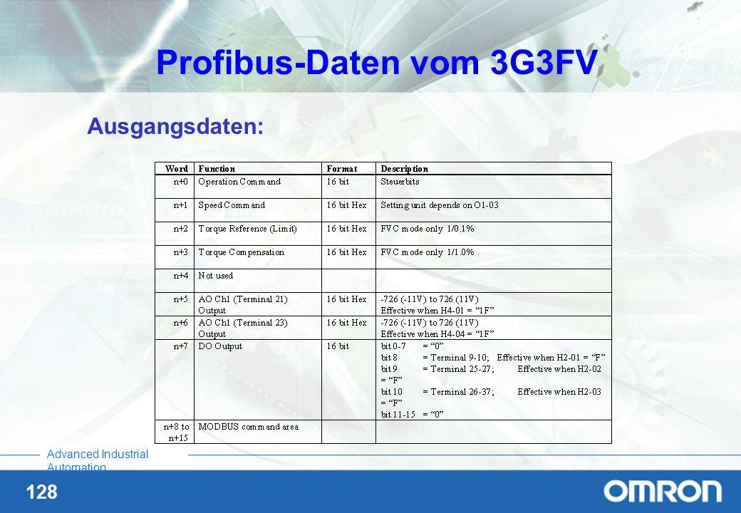 128 Advanced Industrial Automation Ausgangsdaten: Profibus-Daten vom 3G3FV