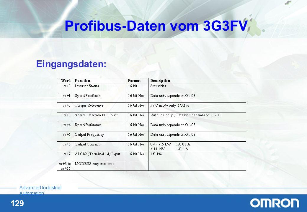 129 Advanced Industrial Automation Eingangsdaten: Profibus-Daten vom 3G3FV
