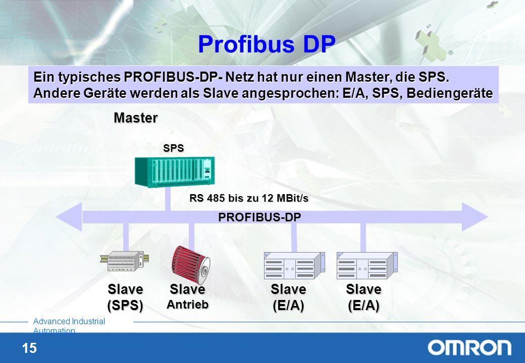 15 Advanced Industrial Automation Profibus DP Ein typisches PROFIBUS-DP- Netz hat nur einen Master, die SPS. Andere Geräte werden als Slave angesproch