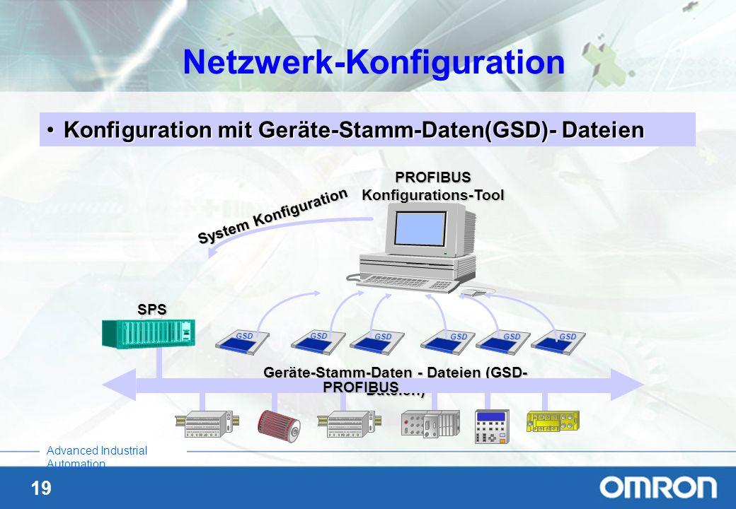 19 Advanced Industrial AutomationPROFIBUSKonfigurations-Tool System Konfiguration Geräte-Stamm-Daten - Dateien (GSD- Dateien) PL C PROFIBUS GSD GSD GS