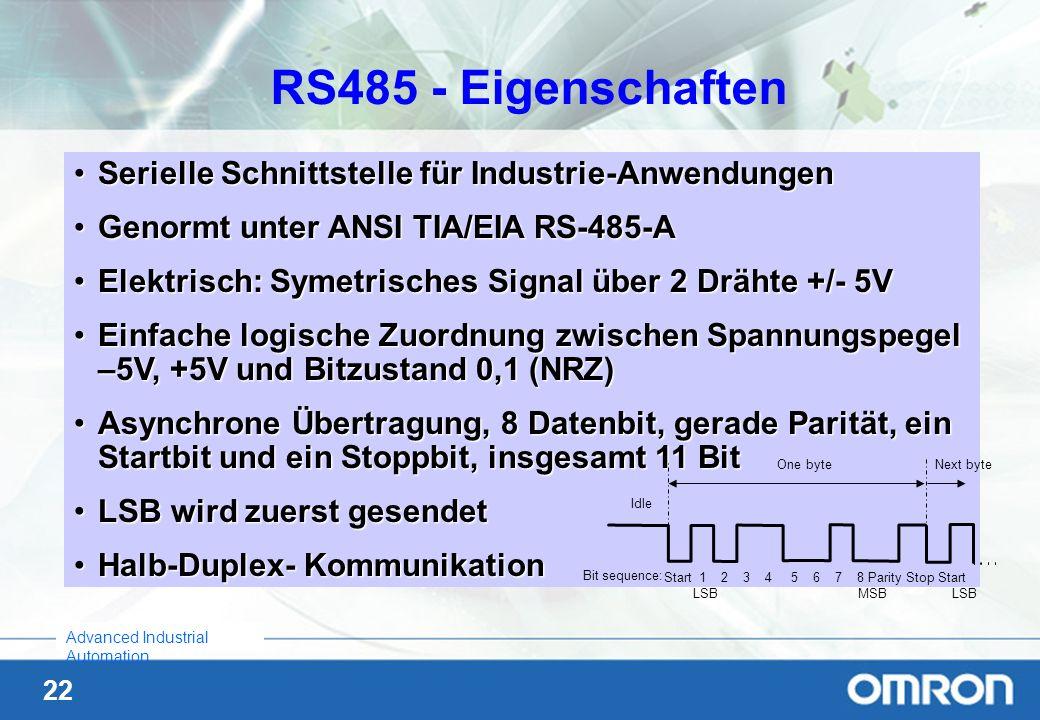 22 Advanced Industrial Automation Serielle Schnittstelle für Industrie-AnwendungenSerielle Schnittstelle für Industrie-Anwendungen Genormt unter ANSI