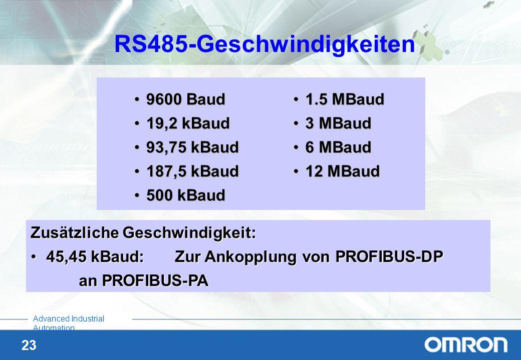 23 Advanced Industrial Automation 9600 Baud9600 Baud 19,2 kBaud19,2 kBaud 93,75 kBaud93,75 kBaud 187,5 kBaud187,5 kBaud 500 kBaud500 kBaud 1.5 MBaud1.