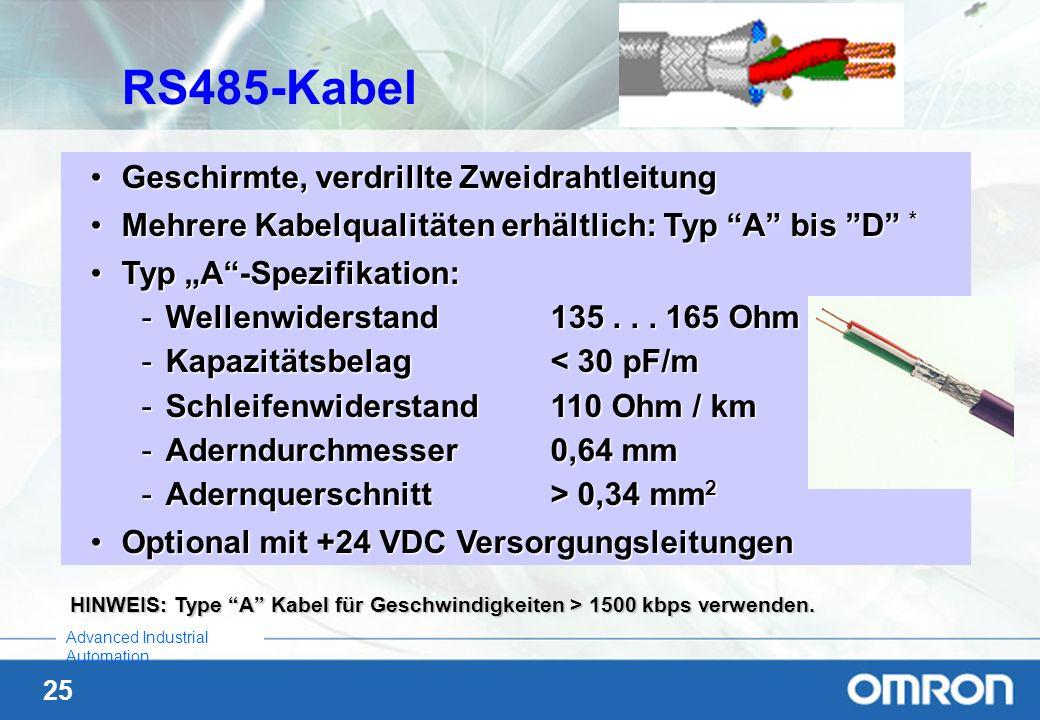 25 Advanced Industrial Automation Geschirmte, verdrillte ZweidrahtleitungGeschirmte, verdrillte Zweidrahtleitung Mehrere Kabelqualitäten erhältlich: T