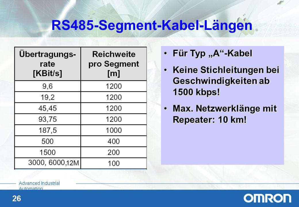 26 Advanced Industrial Automation Für Typ A-KabelFür Typ A-Kabel Keine Stichleitungen bei Geschwindigkeiten ab 1500 kbps!Keine Stichleitungen bei Gesc