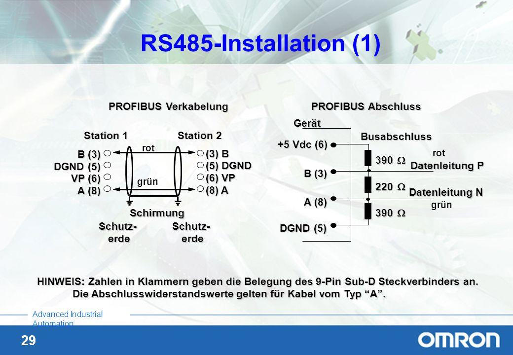 29 Advanced Industrial Automation Station 1 Station 2 Schirmung Schutz- erde B (3) DGND (5) VP (6) A (8) (3) B (5) DGND (6) VP (8) A PROFIBUS Verkabel