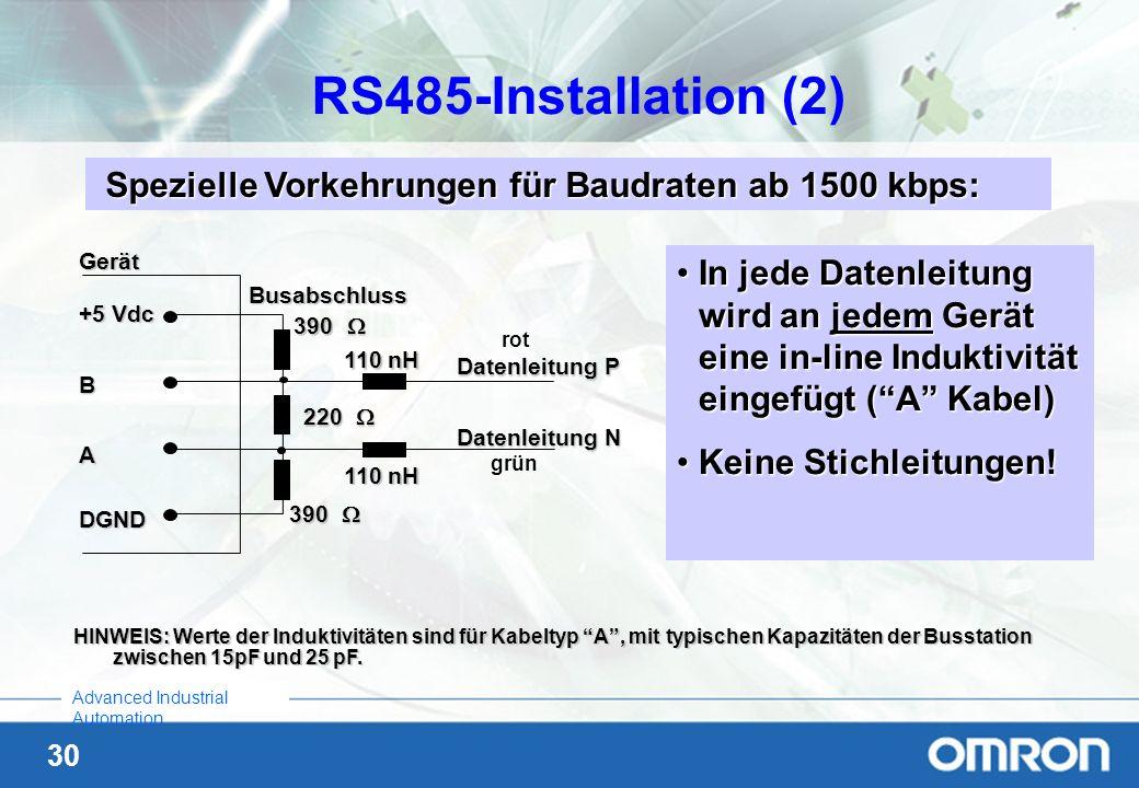 30 Advanced Industrial Automation In jede Datenleitung wird an jedem Gerät eine in-line Induktivität eingefügt (A Kabel)In jede Datenleitung wird an j