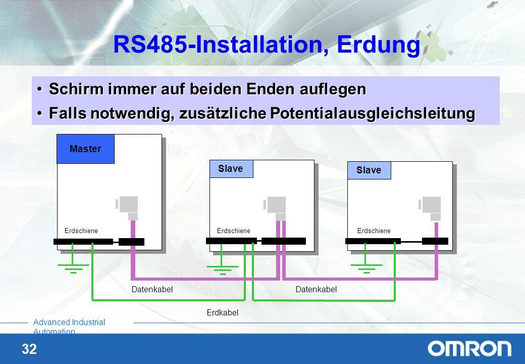 32 Advanced Industrial Automation Schirm immer auf beiden Enden auflegenSchirm immer auf beiden Enden auflegen Falls notwendig, zusätzliche Potentiala