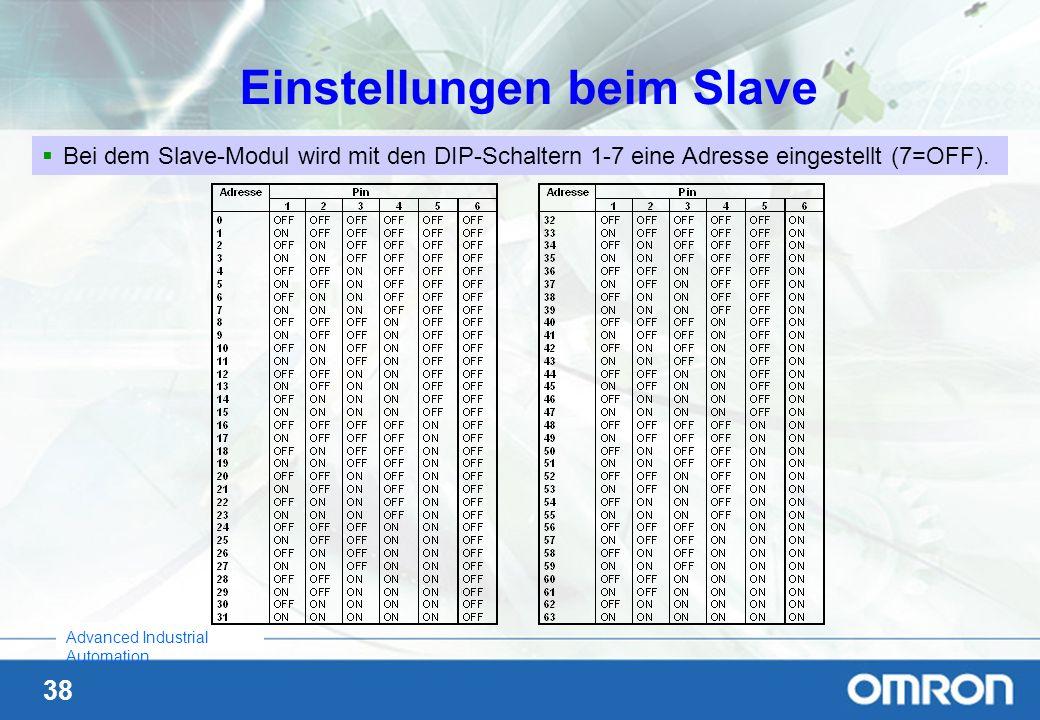 38 Advanced Industrial Automation Einstellungen beim Slave Bei dem Slave-Modul wird mit den DIP-Schaltern 1-7 eine Adresse eingestellt (7=OFF).
