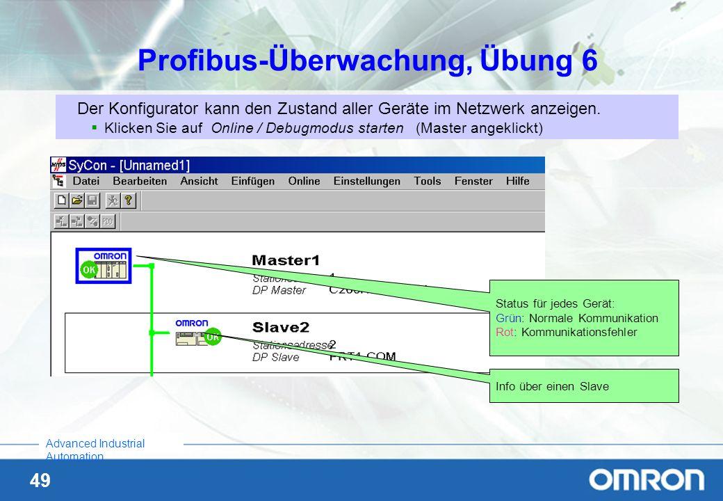49 Advanced Industrial Automation Profibus-Überwachung, Übung 6 Der Konfigurator kann den Zustand aller Geräte im Netzwerk anzeigen. Klicken Sie auf O
