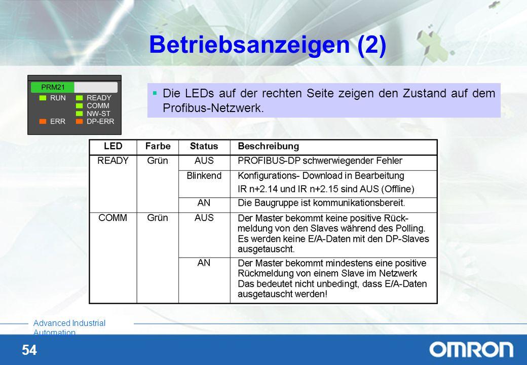 54 Advanced Industrial Automation Betriebsanzeigen (2) Die LEDs auf der rechten Seite zeigen den Zustand auf dem Profibus-Netzwerk.