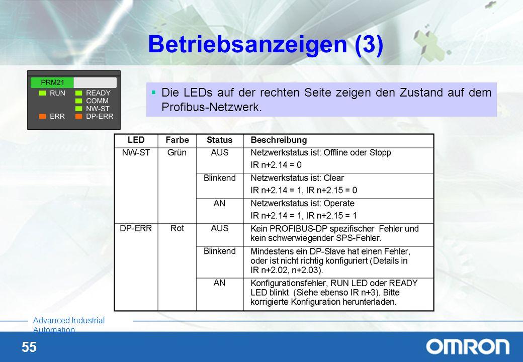55 Advanced Industrial Automation Betriebsanzeigen (3) Die LEDs auf der rechten Seite zeigen den Zustand auf dem Profibus-Netzwerk.