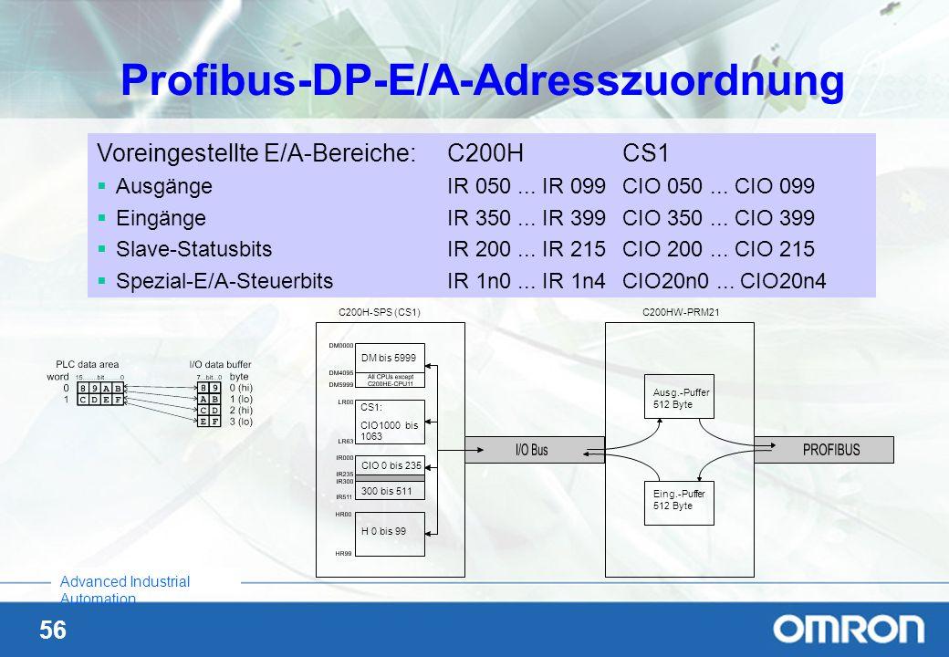 56 Advanced Industrial Automation Profibus-DP-E/A-Adresszuordnung Voreingestellte E/A-Bereiche: C200HCS1 Ausgänge IR 050... IR 099CIO 050... CIO 099 E