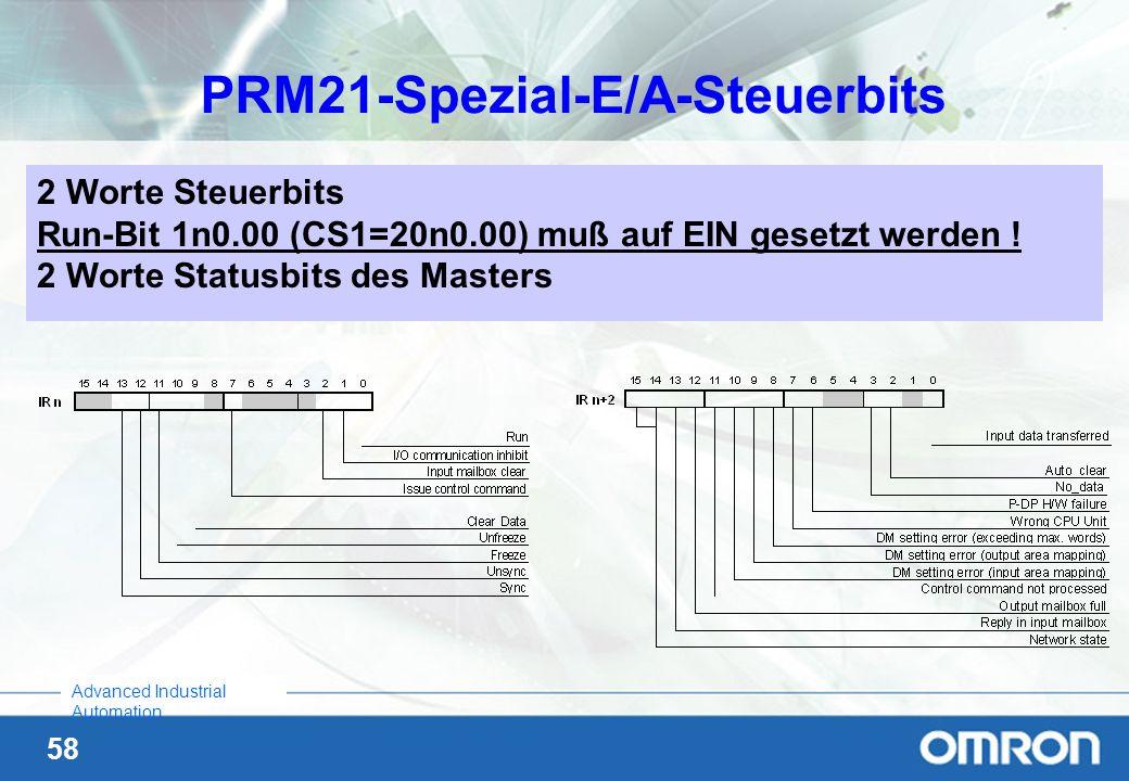 58 Advanced Industrial Automation 2 Worte Steuerbits Run-Bit 1n0.00 (CS1=20n0.00) muß auf EIN gesetzt werden ! 2 Worte Statusbits des Masters PRM21-Sp