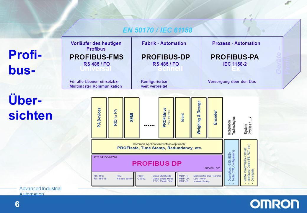 6 Advanced Industrial Automation Profi- bus- Über- sichten EN 50170 / IEC 61158 Geräte – Profile Prozess - Automation PROFIBUS-PA IEC 1158-2 - Versorg