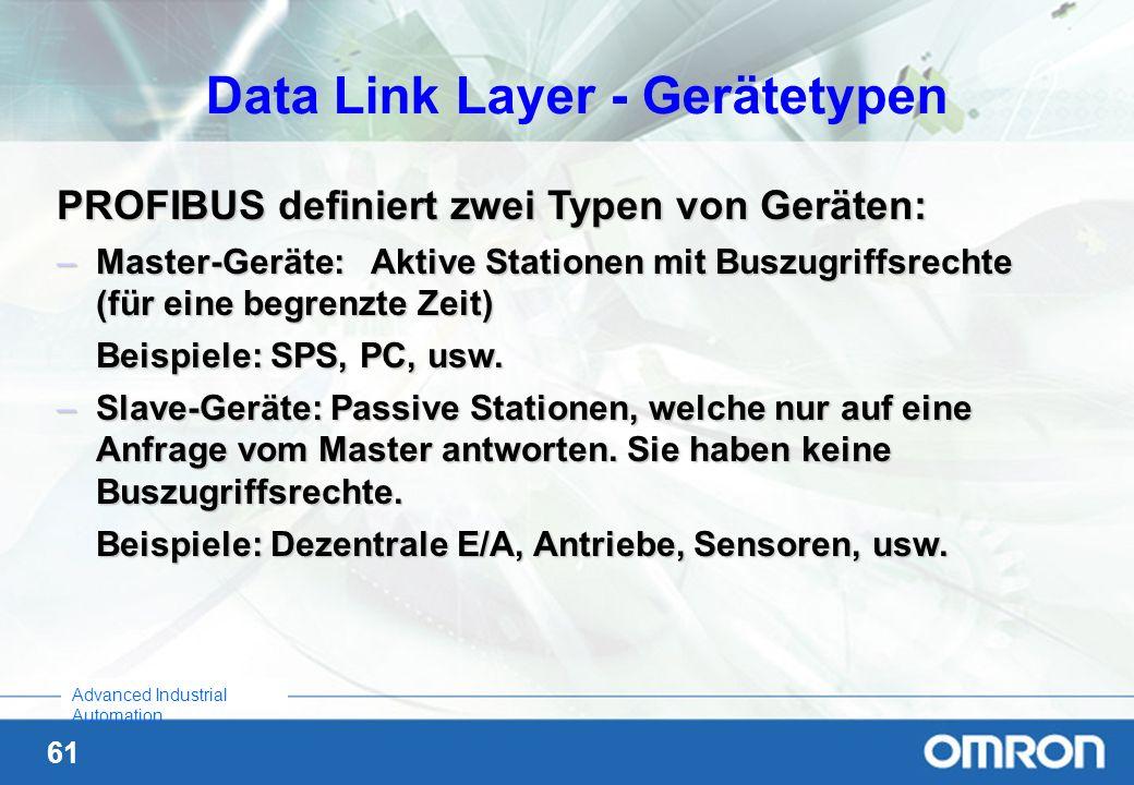 61 Advanced Industrial Automation PROFIBUS definiert zwei Typen von Geräten: –Master-Geräte:Aktive Stationen mit Buszugriffsrechte (für eine begrenzte