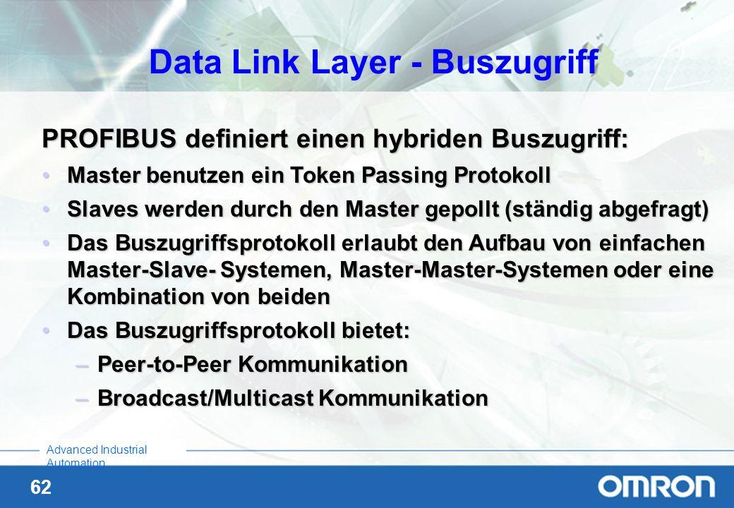 62 Advanced Industrial Automation PROFIBUS definiert einen hybriden Buszugriff: Master benutzen ein Token Passing ProtokollMaster benutzen ein Token P