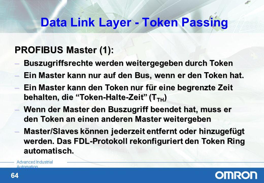 64 Advanced Industrial Automation PROFIBUS Master (1): –Buszugriffsrechte werden weitergegeben durch Token –Ein Master kann nur auf den Bus, wenn er d