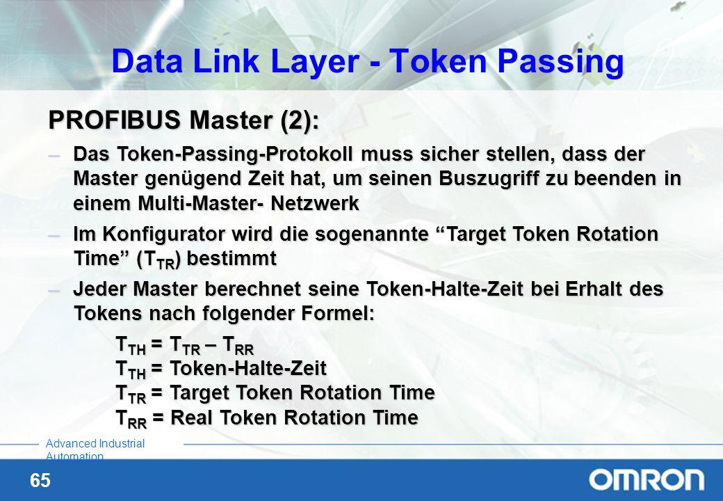 65 Advanced Industrial Automation PROFIBUS Master (2): –Das Token-Passing-Protokoll muss sicher stellen, dass der Master genügend Zeit hat, um seinen