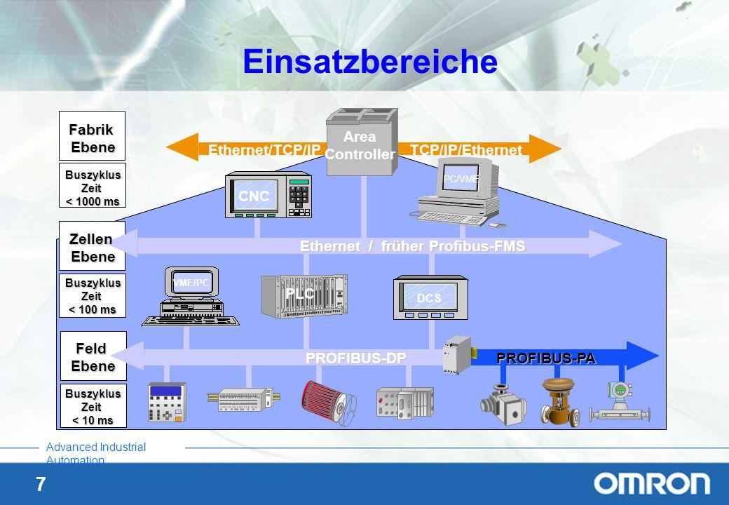 7 Advanced Industrial Automation Einsatzbereiche CNC Area Controller Ethernet/TCP/IPTCP/IP/Ethernet Ethernet / früher Profibus-FMS PROFIBUS-DPPROFIBUS