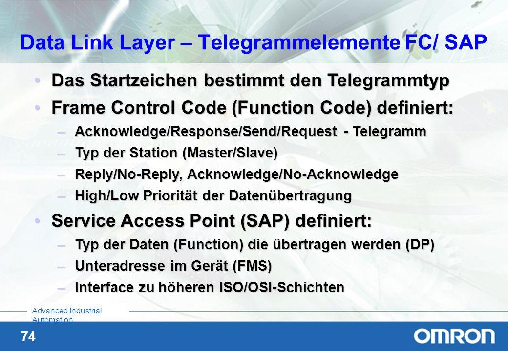 74 Advanced Industrial Automation Das Startzeichen bestimmt den TelegrammtypDas Startzeichen bestimmt den Telegrammtyp Frame Control Code (Function Co