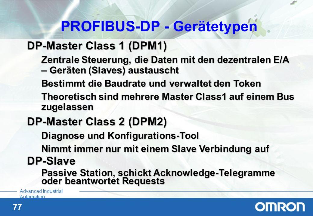 77 Advanced Industrial Automation DP-Master Class 1 (DPM1) Zentrale Steuerung, die Daten mit den dezentralen E/A – Geräten (Slaves) austauscht Bestimm