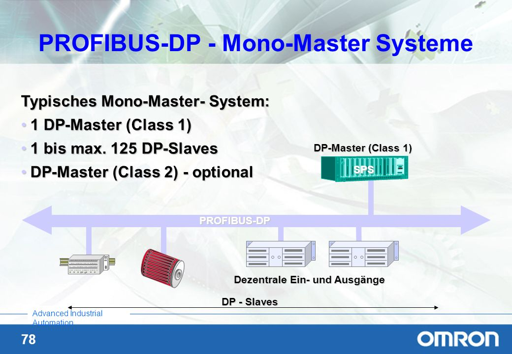 78 Advanced Industrial Automation Typisches Mono-Master- System: 1 DP-Master (Class 1)1 DP-Master (Class 1) 1 bis max. 125 DP-Slaves1 bis max. 125 DP-