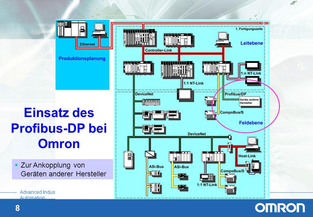 8 Advanced Industrial Automation Einsatz des Profibus-DP bei Omron Zur Ankopplung von Geräten anderer Hersteller