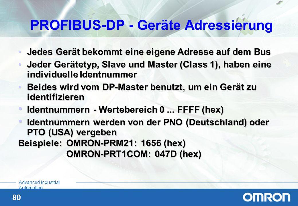 80 Advanced Industrial Automation Jedes Gerät bekommt eine eigene Adresse auf dem BusJedes Gerät bekommt eine eigene Adresse auf dem Bus Jeder Gerätet