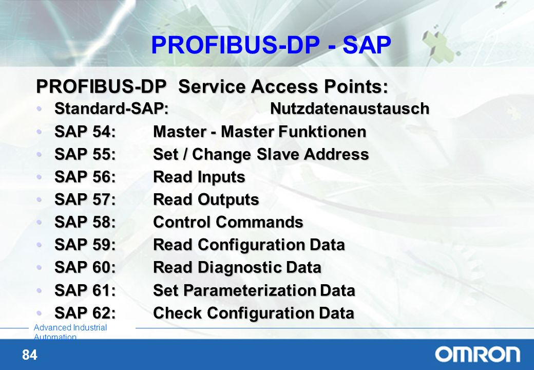 84 Advanced Industrial Automation PROFIBUS-DP Service Access Points: Standard-SAP:NutzdatenaustauschStandard-SAP:Nutzdatenaustausch SAP 54:Master - Ma