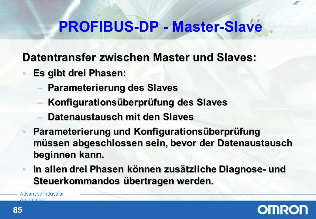 85 Advanced Industrial Automation Datentransfer zwischen Master und Slaves: Es gibt drei Phasen:Es gibt drei Phasen: –Parameterierung des Slaves –Konf