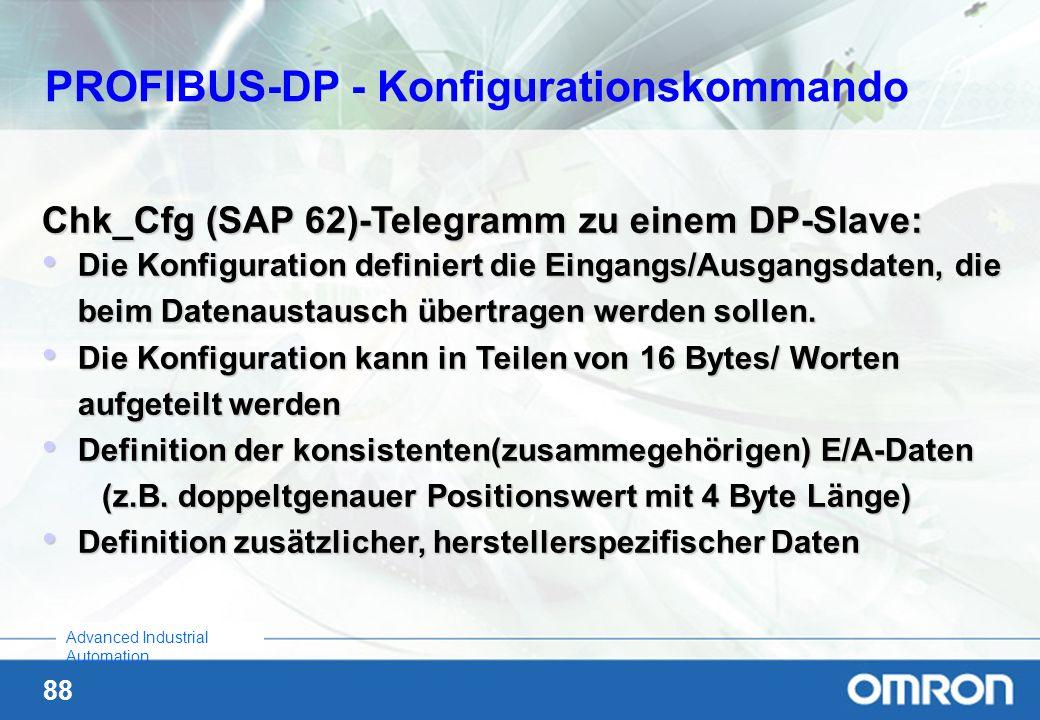 88 Advanced Industrial Automation Chk_Cfg (SAP 62)-Telegramm zu einem DP-Slave: Die Konfiguration definiert die Eingangs/Ausgangsdaten, die beim Daten