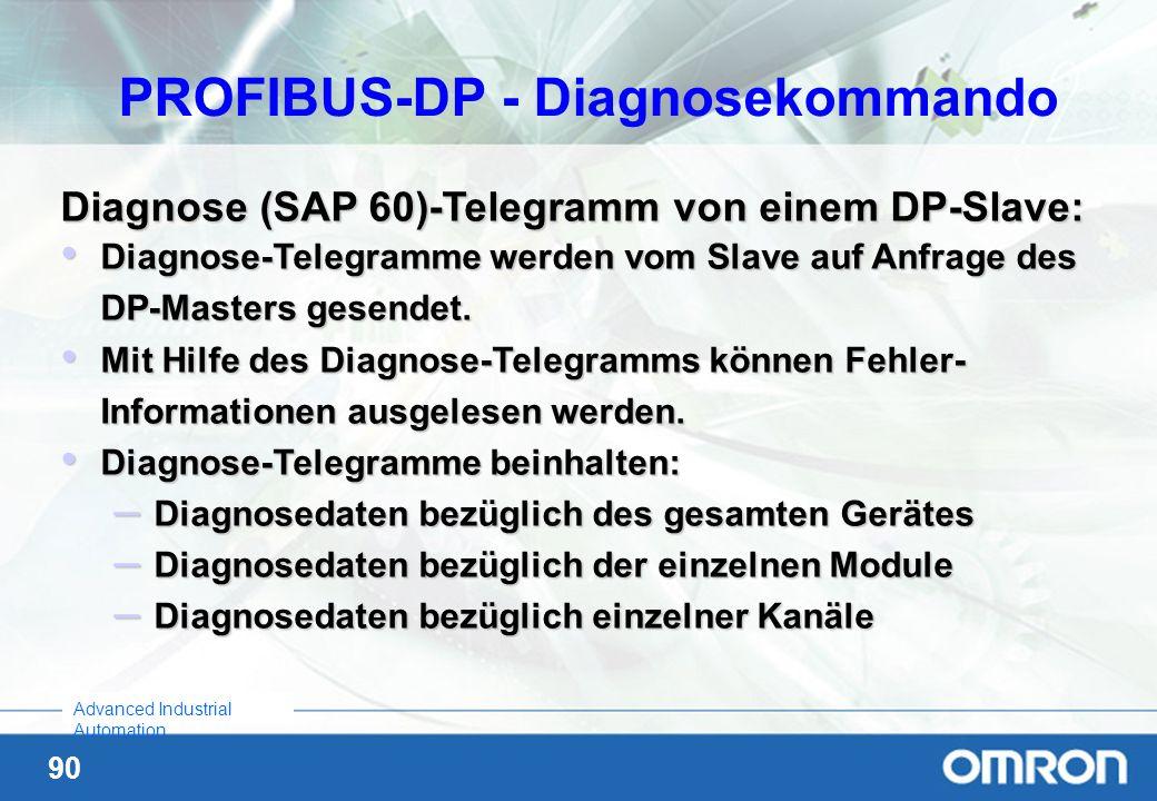 90 Advanced Industrial Automation Diagnose (SAP 60)-Telegramm von einem DP-Slave: Diagnose-Telegramme werden vom Slave auf Anfrage des DP-Masters gese